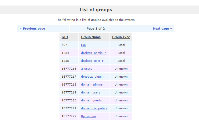 domain group openfiler.png